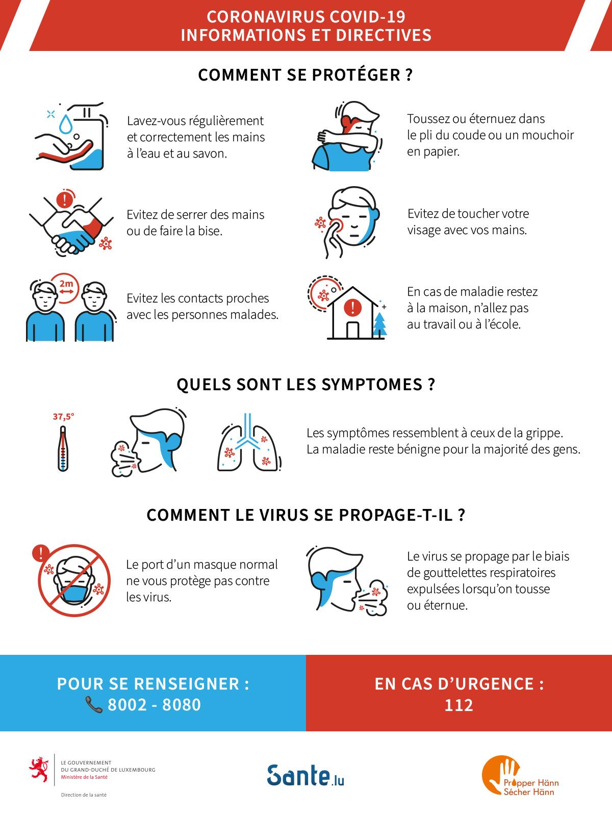 Guide Coronavirus Pour Les Demandeurs D Asile Et Les Refugies En Belgique Et Au Luxembourg Unhcr Belgium